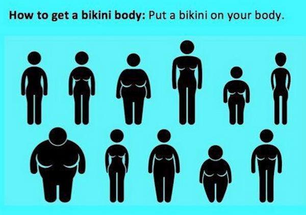 bikinibody